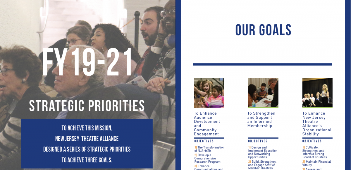 FY19-21 Strategic Priorities. To achieve this mission, New Jersey Theatre Alliance Designed a series of strategic priorities To achieve three goals.